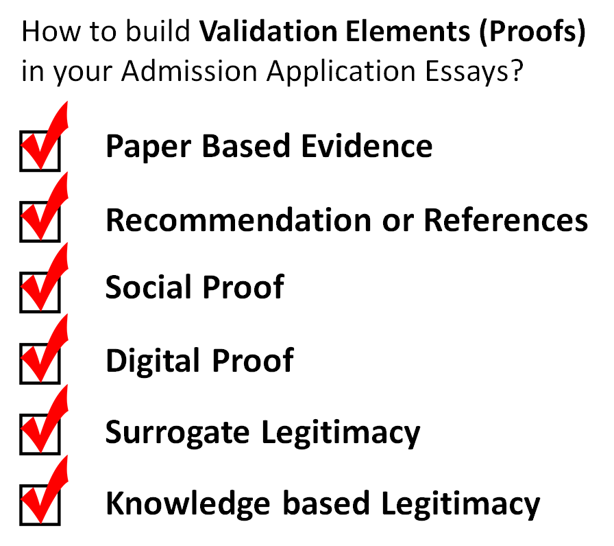 How to Build Validation Elements in your Application Essays